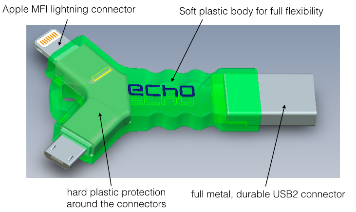Echo Connect Plus